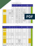Evaluation des risques EvRP zones communes et annexes