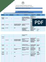 PlanMetPsicopatologia