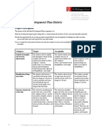 Individual Development Plan Rubric 1.5.11