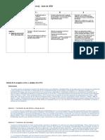 Criterios PEC 3 - Sociopsicologia del trabajo feb-jun 20.pdf