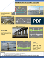 PRODUCTO ACADEMICO - SESION 10 - INFOGRAFIA ARTICULO CLASIFICACION PUENTES -PALIAN PORRAS ROBERTO