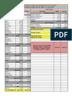 DAVP Rates Jagran Group Feb 2020