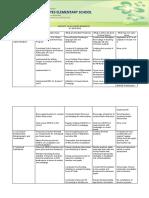 Accomplishment REport 2015-2016.docx