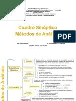 Cuadro Sinóptico Métodos de Análisis Jose Melendez