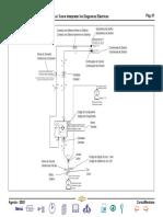 0 Como interpretar Diagrama Electrico