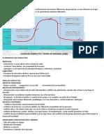 final desarrollo y cultura organizacional