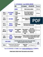 PNFA I-3 PLANIFICACIÓN CONTABILIDAD I ES