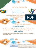 CICLO DE VIDA UN PROYECTO.pptx