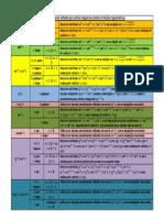 Procedimentos para o Cálculo de Integrais de Produtos de Funções Trigonométricas.pdf