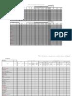Copy of Formatos 08, 09, 10  -Etapa de Planificación