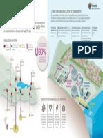 Infografia PTAR Titicaca PROYECTO