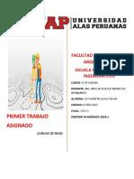 CURVAS DE NIVEL(tarea).docx