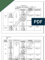 ind_present (1).pdf