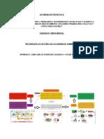 ACTIVIDAD DE PROYECTO 4 EVIDENCIA 1 MAPA MENTAL.docx