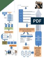 142904072-Mapa-Conceptual-de-Gobierno-Corporativo-Copia
