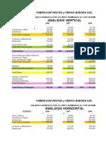 Practica N° 6 - ANÁLISIS VERTICAL Y HORIZONTAL - FINANZAS CORPORATIVAS junio 2020 (1)