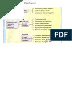Analisis SPM 2004 Bab 1