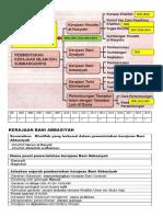 Analisis SPM Kertas 2 T4 Bab 6