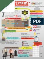 STPM FINAL copy.pdf