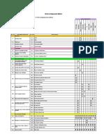 Vertical Allignment Matrix diisi