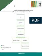 0. Mapa Conceptual de Turismo.pdf