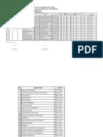 Asig por areas de con y docOCT 15FEB16