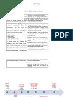 ACTIVIDAD  N°2 ciencia social.docx