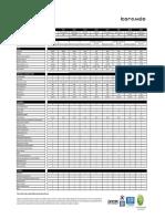 korando.pdf