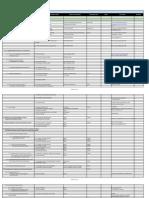 10-CAGDEORO-FY 2020 WFP