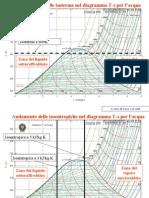 Presentazione Diagrammi Termodinamici_8aprile09