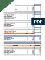 Categorización y cálculo de los costos de calidad_grupal_212023_14.xlsx