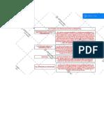 mapa conseptual factores de degradacdion ambiental