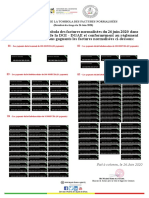 RÉSULTATS-DE-LA-TOMBOLA-DES-FACTURES-NORMALISÉES-Tirage-du-26-juin-2020
