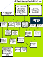 Yellow Man Green Decision Tree Chart (2)