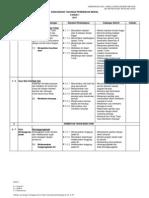 Rancangan Tahunan Moral Tahun 1 KSSR 2011