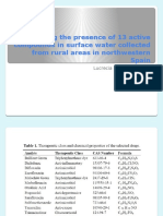 Monitoring the Presence of 13 Active Compounds in surface water collected from rural areas in northwestern Spain