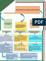 Agenda de Reflexión Docente III-V.pptx