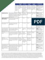 Print-Permanence-Chart-2-18-1