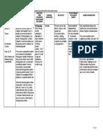 Midwifery pharmacology-32