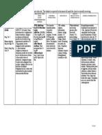 Midwifery pharmacology-24