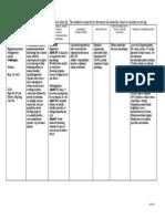 Midwifery pharmacology-9