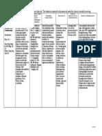 Midwifery pharmacology-15