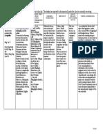 Midwifery pharmacology-14