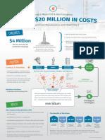 Intelligent Asset Strategy Oil&Gas