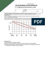 Práctica diagrama de fases aleaciones