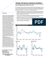 Chicago Fed survey of business conditions