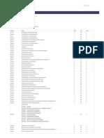 Portal CEULP_ULBRA - Sistemas de Informação - Matriz Curricular