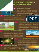 INFOGRAFÍA SOBRE TIPOS DE ENERGÍA