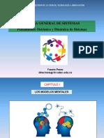 Modelos Mentales.pdf