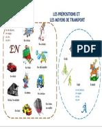 Les moyens de transport/Les prépositions